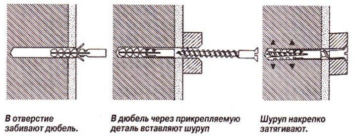 Как вкрутить шуруп в стену